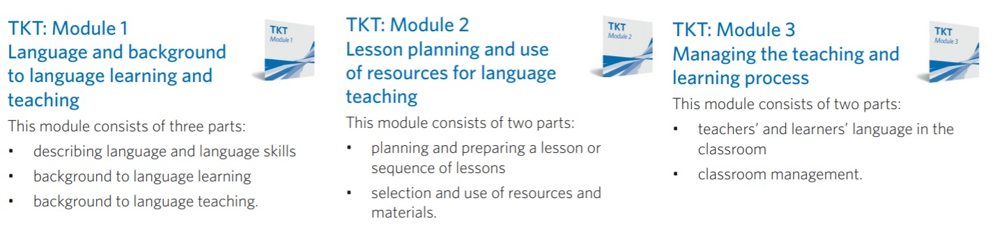 TKT (Teaching Knowledge Test) Modules 1, 2 and 3