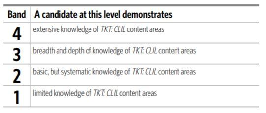 Cambridge TKT: CLIL bands descriptor