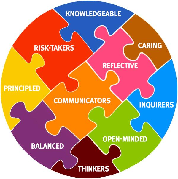 IB Learner Profile - IB TRAITS