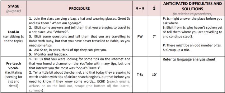 CELTA Lesson Plan Procedures / Stages sample