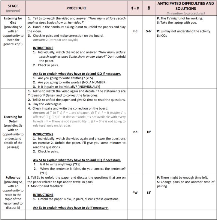 CELTA Lesson Plan Procedures / Stages sample 2