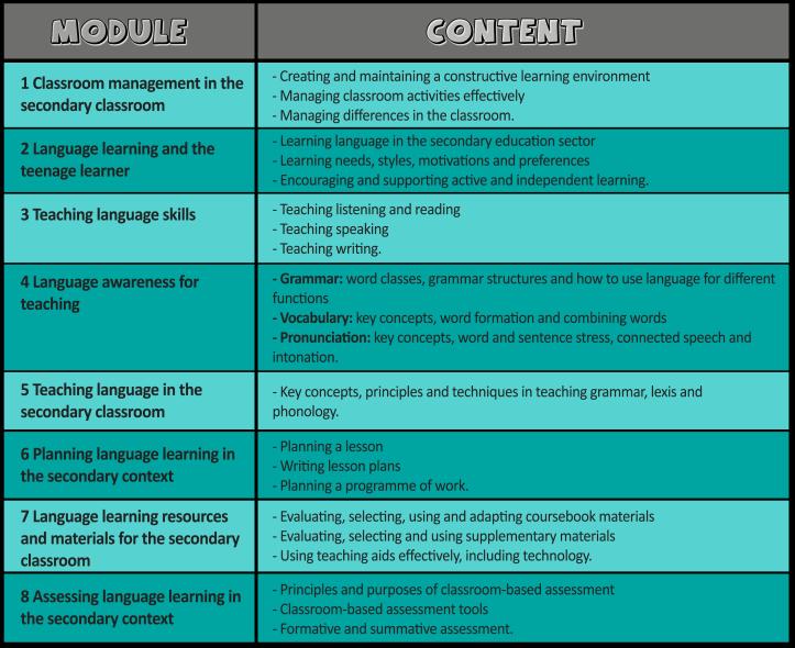 CELT-S module content