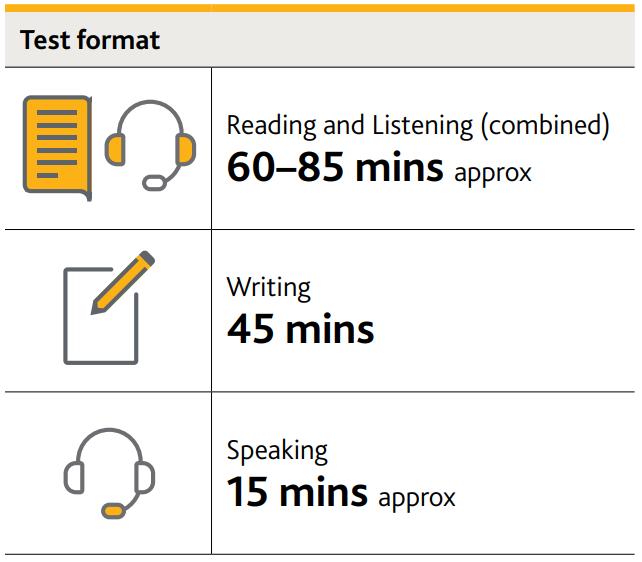 Linguaskill Reading Listening Writing and Speaking