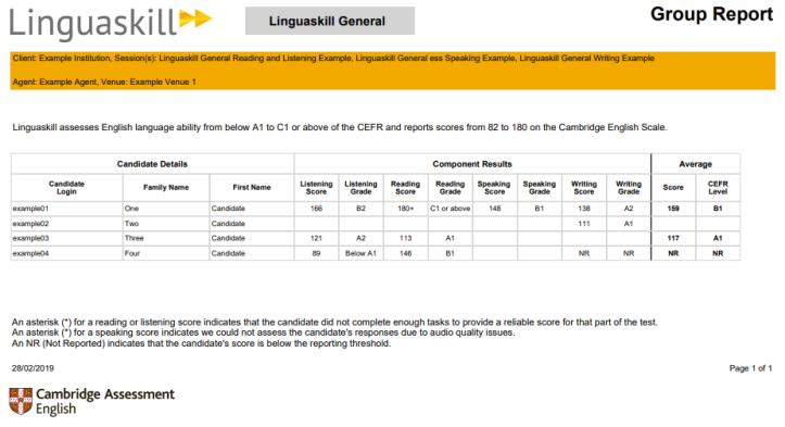 Linguaskill Group Report