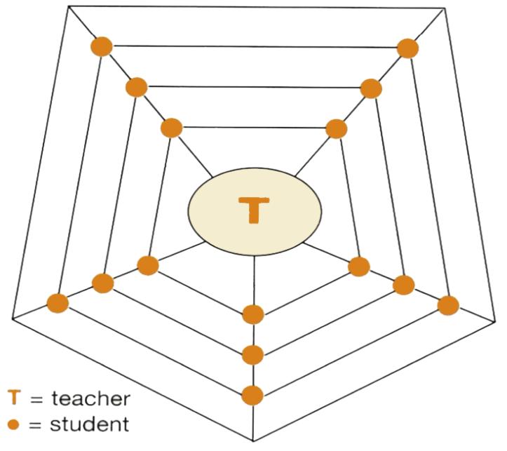 Language Classroom Web